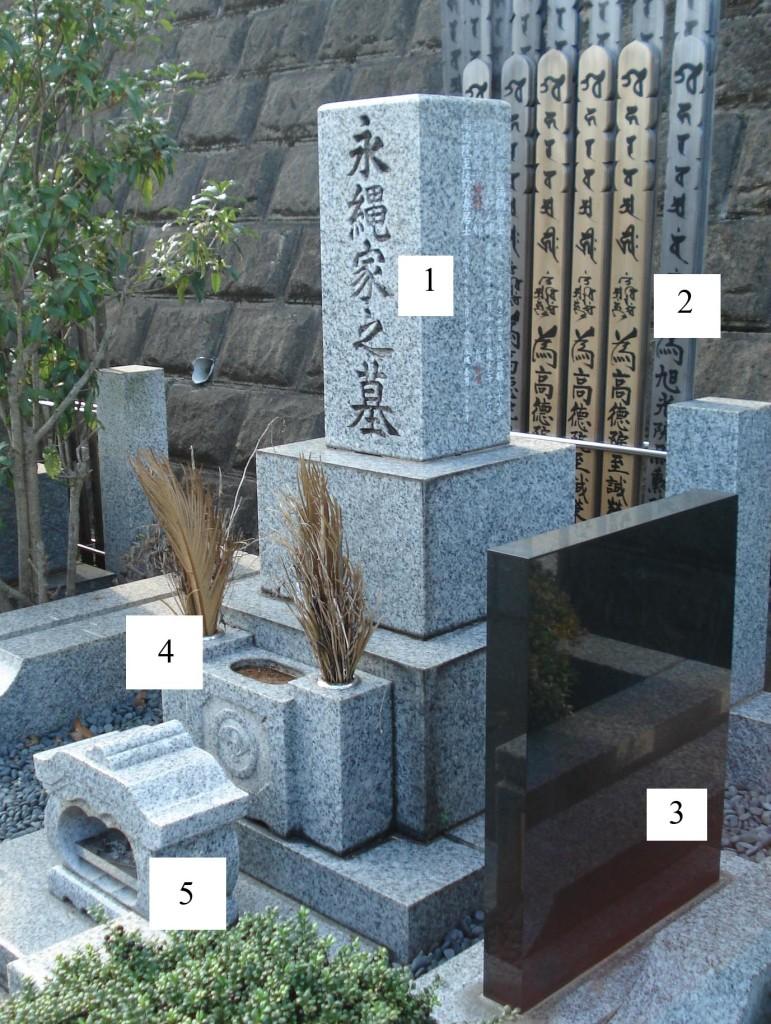 tumba japon